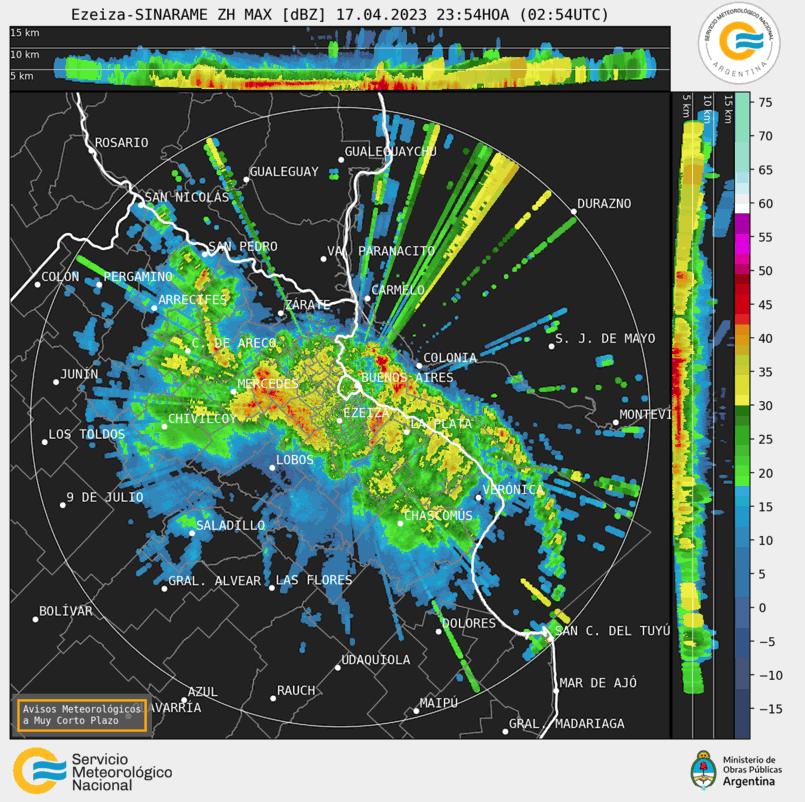 Radar Ezeiza imagen previa